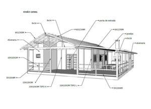 Manual de montagem de casa pre fabricada